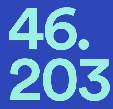 Die Anzahl der Minuten, in denen ich 2018 Musik hörte